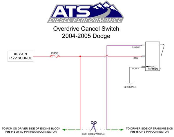 BV_4610] 2005 Dodge Ram 48Re Transmission Wiring Diagram Download DiagramApan Jitt Aidew Illuminateatx Librar Wiring 101