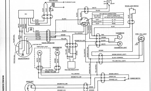 bmx go kart wiring diagram 65 mustang column wiring diagram -  gelumbang.23.frisellaedintorni.it  free download wiring diagram and schematics