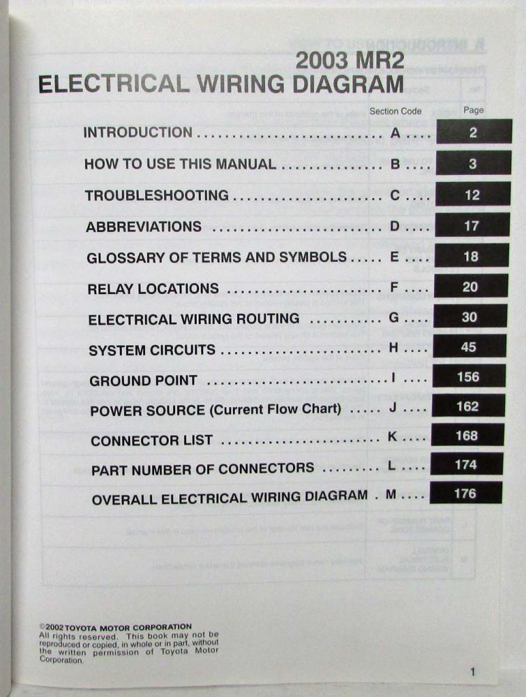 Ls 3745 Toyota Mr2 Wiring Wiring Diagram