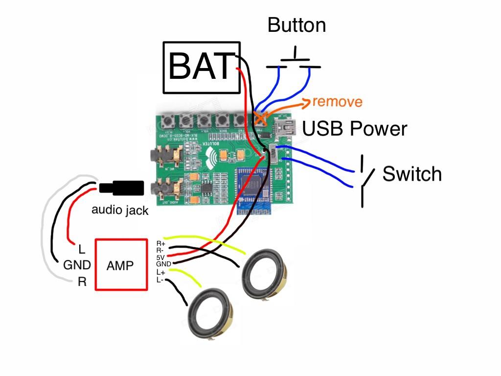 Fine Bluetooth Wiring Diagram Wiring Diagram Schematics Wiring Cloud Dulfrecoveryedborg