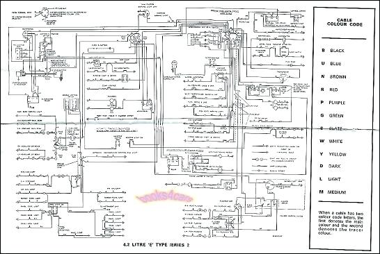 Jaguar Mk10 Wiring Diagram 2001 Mitsubishi Mirage Engine Diagram Contuor Nescafe Jeanjaures37 Fr