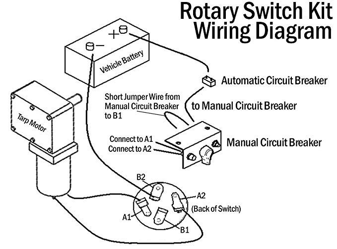 Tarp Switch Wiring Diagram from static-cdn.imageservice.cloud
