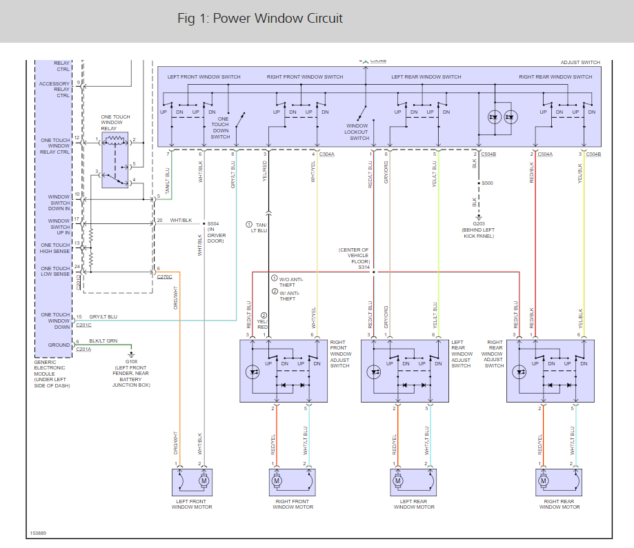 Marvelous 2003 Ford Taurus Wiring Diagram Power Window Wiring Diagram Wiring Cloud Monangrecoveryedborg