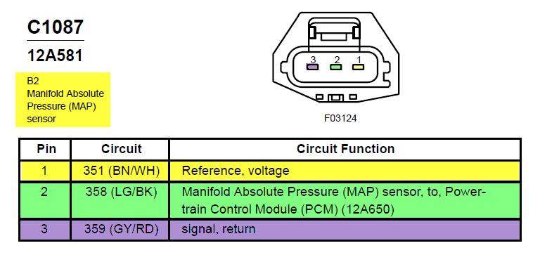 gg_6875] 2013 ford map sensor wiring diagram free diagram  anal acion elinu numap mohammedshrine librar wiring 101