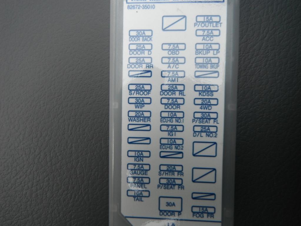 2014 4runner Fuse Box - wiring diagram circuit-control -  circuit-control.rilievo3d.it | 2015 4runner Fuse Diagram |  | rilievo3d.it