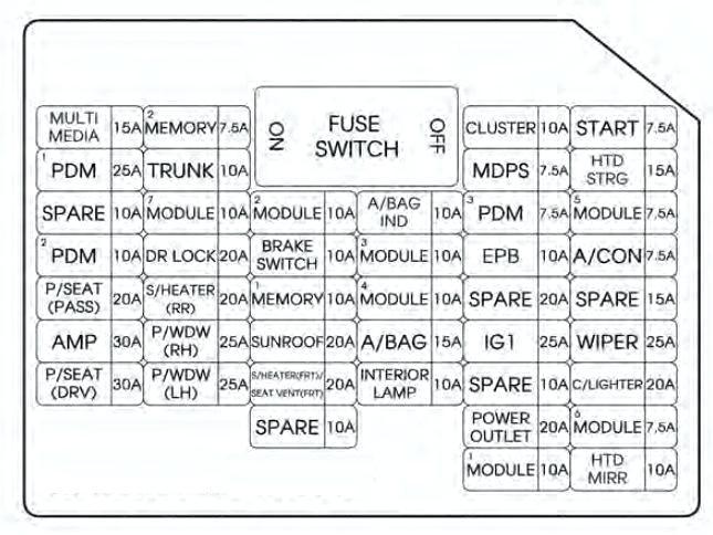 2013 chevy malibu fuse box diagram