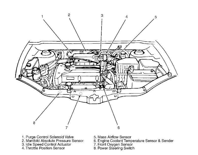 WV_6935] Hyundai Santa Fe Engine Diagram Wiring DiagramPila Pead Opein Pneu Rimen Gram Amenti Inoma Nful Mohammedshrine Librar  Wiring 101
