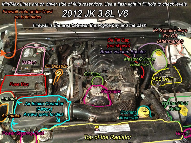 2012 Jeep Wrangler Engine Diagram | pen-office wiring diagram meta |  pen-office.perunmarepulito.itperunmarepulito.it