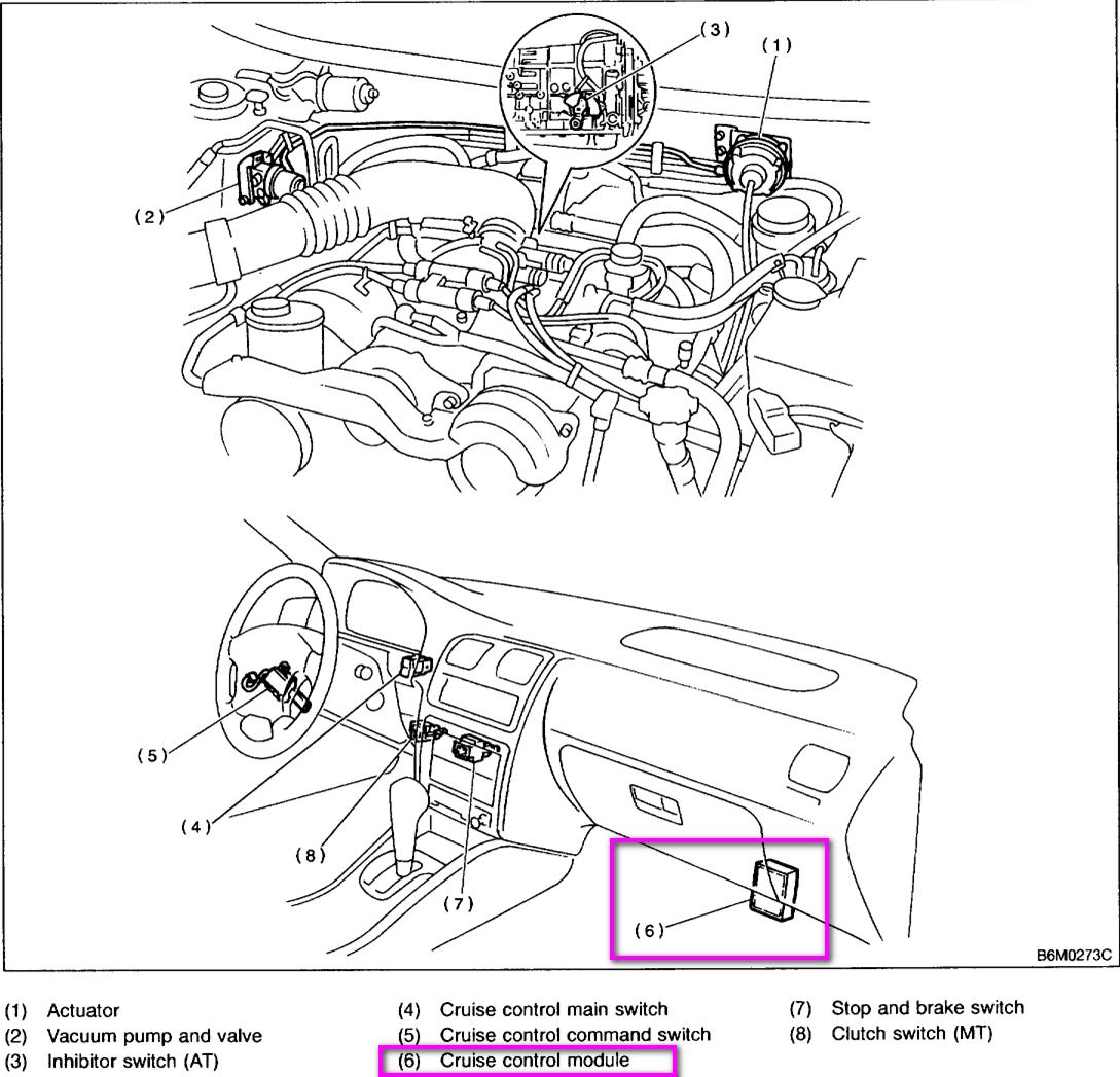 ko 7380 2002 subaru forester engine diagram likewise subaru legacy fuse box schematic wiring awni groa clesi ophag tomy ifica aryon pila props eumqu tivexi kumb denli mohammedshrine librar wiring 101