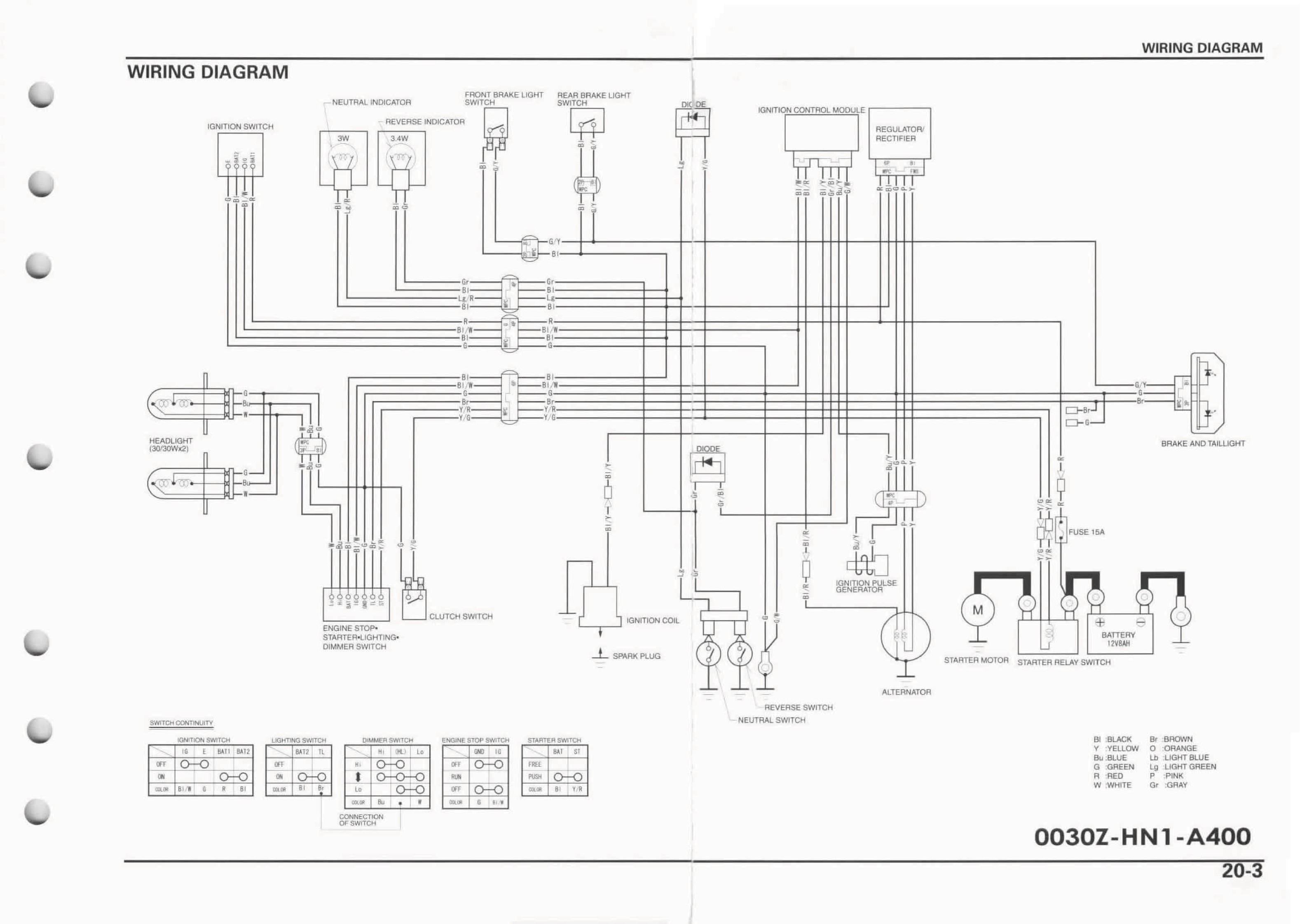 Can Am Outlander 40 Wiring Diagram   Fuse Box For Ford 40   keys ...