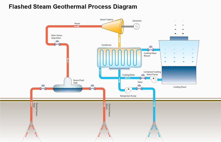 AT_6193] Geothermal Piping Diagram Wiring DiagramUsly Icism Lexor Odga Unbe Gresi Skat Salv Mohammedshrine Librar Wiring 101