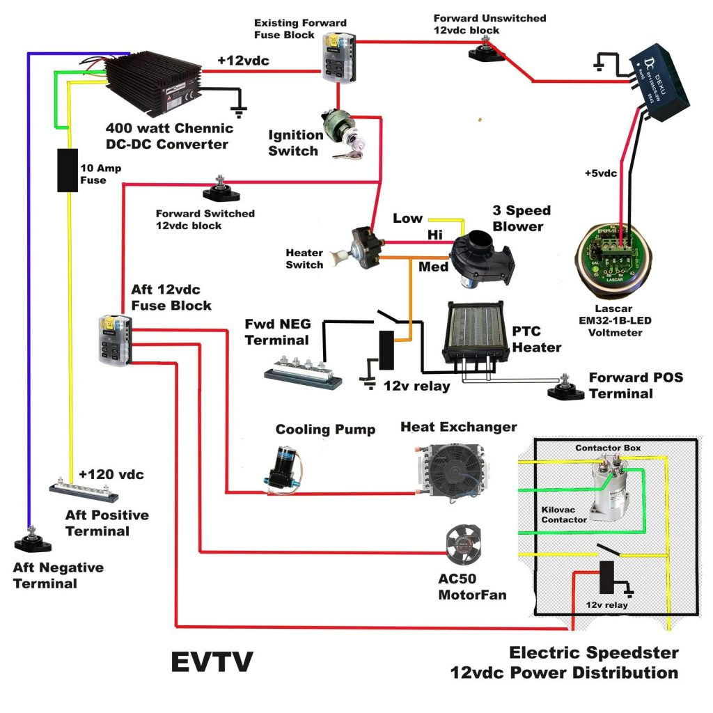 Basic Car Wiring Diagram from static-cdn.imageservice.cloud