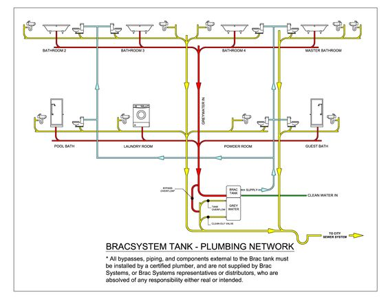 Fleetwood Double Wide Mobile Home Wiring Diagrams - Mazda 6 Wiring Diagram  2009 | Bege Wiring DiagramBege Wiring Diagram