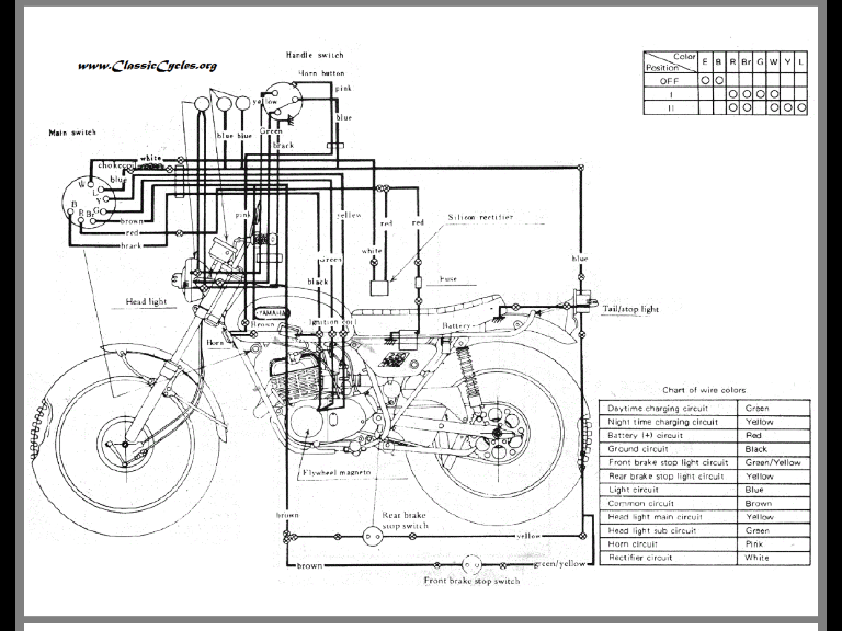 yamaha xt200 wiring diagram 1971 yamaha wiring diagram wiring diagram data  1971 yamaha wiring diagram wiring