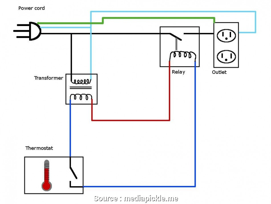 Double Pole Wall Thermostat Wiring Diagram from static-cdn.imageservice.cloud