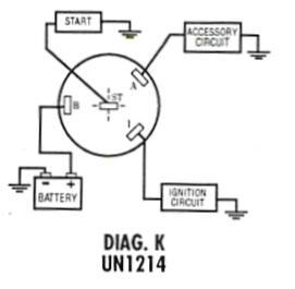 Ignition Switch Wiring Schematic | change-office wiring diagram meta |  change-office.perunmarepulito.it