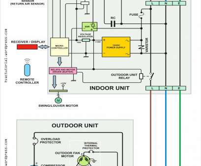 Awesome Goodman Outdoor Thermostat Wiring Diagram New Wiring Diagrams Wiring Cloud Orsalboapumohammedshrineorg