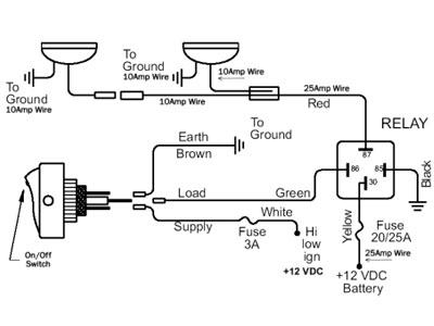RC_8640] Fog Light Wiring Diagram Fog Light Wiring Diagram Light Wiring  Diagram Wiring DiagramIxtu Papxe Cosm Inrebe Push Chor Over Ommit Benkeme Mohammedshrine Librar  Wiring 101