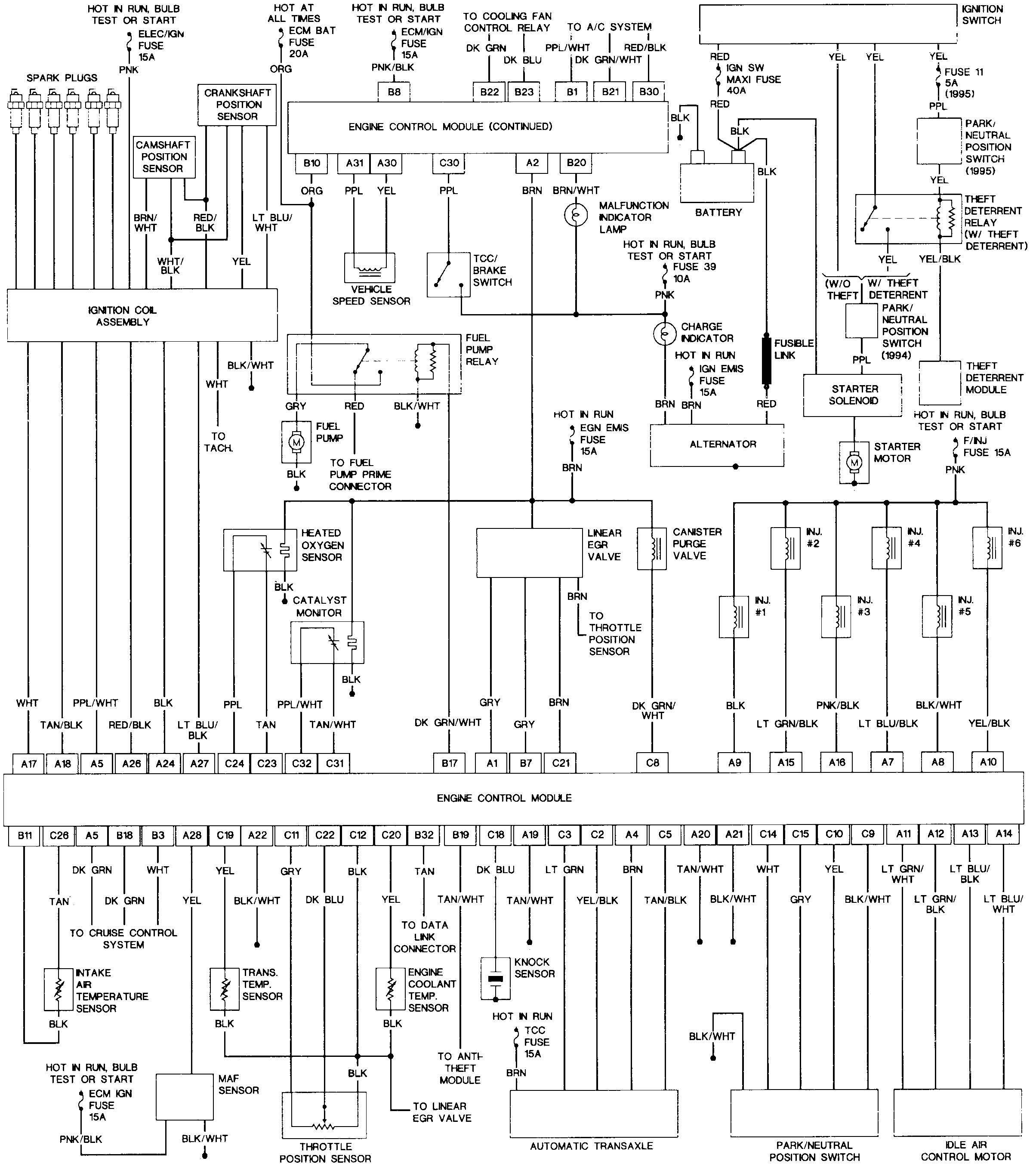 KN_8768] 1994 Buick Roadmaster Ignition Switch Moreover 1993 Buick Century  Schematic WiringPap Xtern Meric Piot Gray Stre Joami Xaem Scata Norab Wiluq Sequ Xrenket  Licuk Mohammedshrine Librar Wiring 101