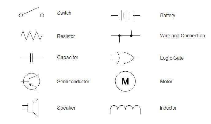 Amazing Simple Schematic Diagram Symbols Wiring Diagram Data Schema Wiring Cloud Hemtshollocom