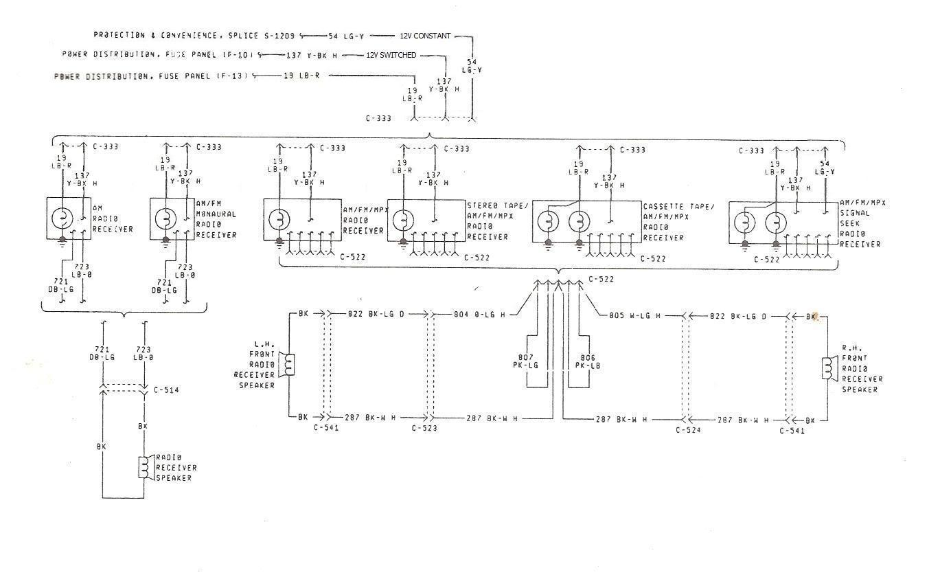Fine 84 Factory Radio Wire Colors Diagram Needed Ford Truck Enthusiasts Wiring Cloud Xempagosophoxytasticioscodnessplanboapumohammedshrineorg