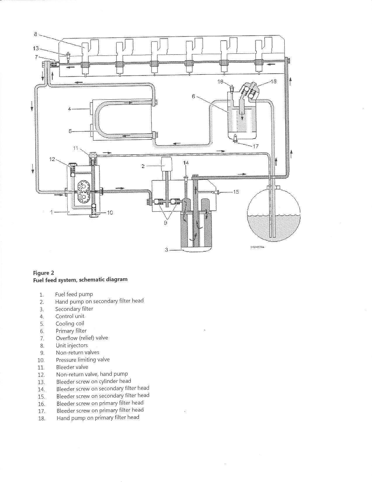 [DIAGRAM_5FD]  ND_5911] Volvo D12 Engine Diagram Air Valves Schematic Wiring | Volvo Vnl Truck Wiring Diagrams Low Air |  | Pendu Feren Getap Bepta Mohammedshrine Librar Wiring 101