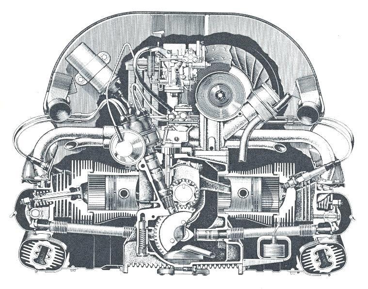 Vw Thing Engine Diagram Wiring Diagram Understand Understand Lionsclubviterbo It