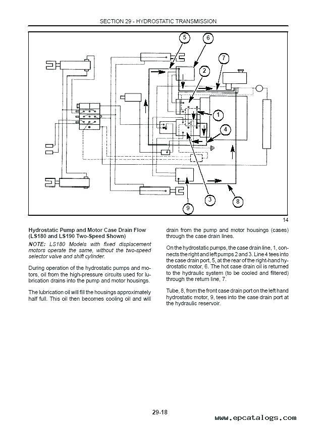 Marvelous New Holland 3930 Wiring Harness New Wiring Diagram Inspirational Wiring Cloud Rometaidewilluminateatxorg