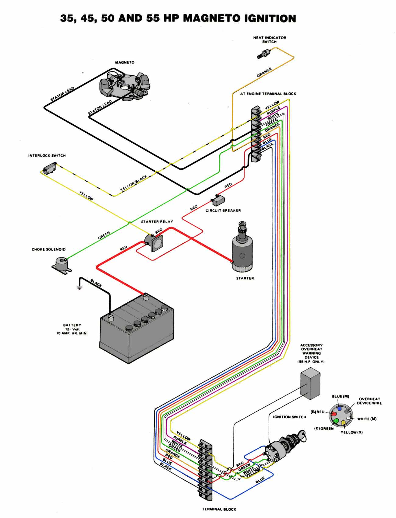 Miraculous Boat Engine Wiring Diagram Basic Electronics Wiring Diagram Wiring Cloud Filiciilluminateatxorg