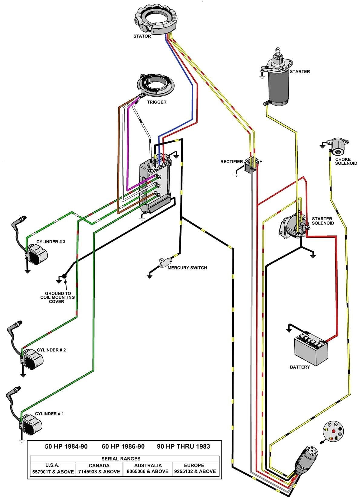 Amazing Boat Engine Switch Wiring Diagram Wiring Diagram Data Schema Wiring Cloud Uslyletkolfr09Org