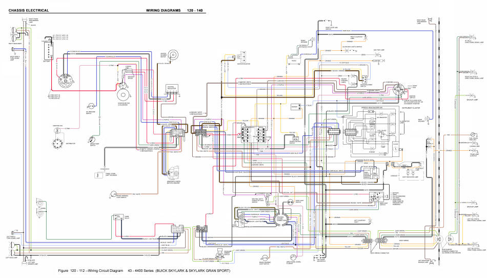 Phenomenal 1968 Buick Wiring Diagram Wiring Diagram Wiring Cloud Licukshollocom