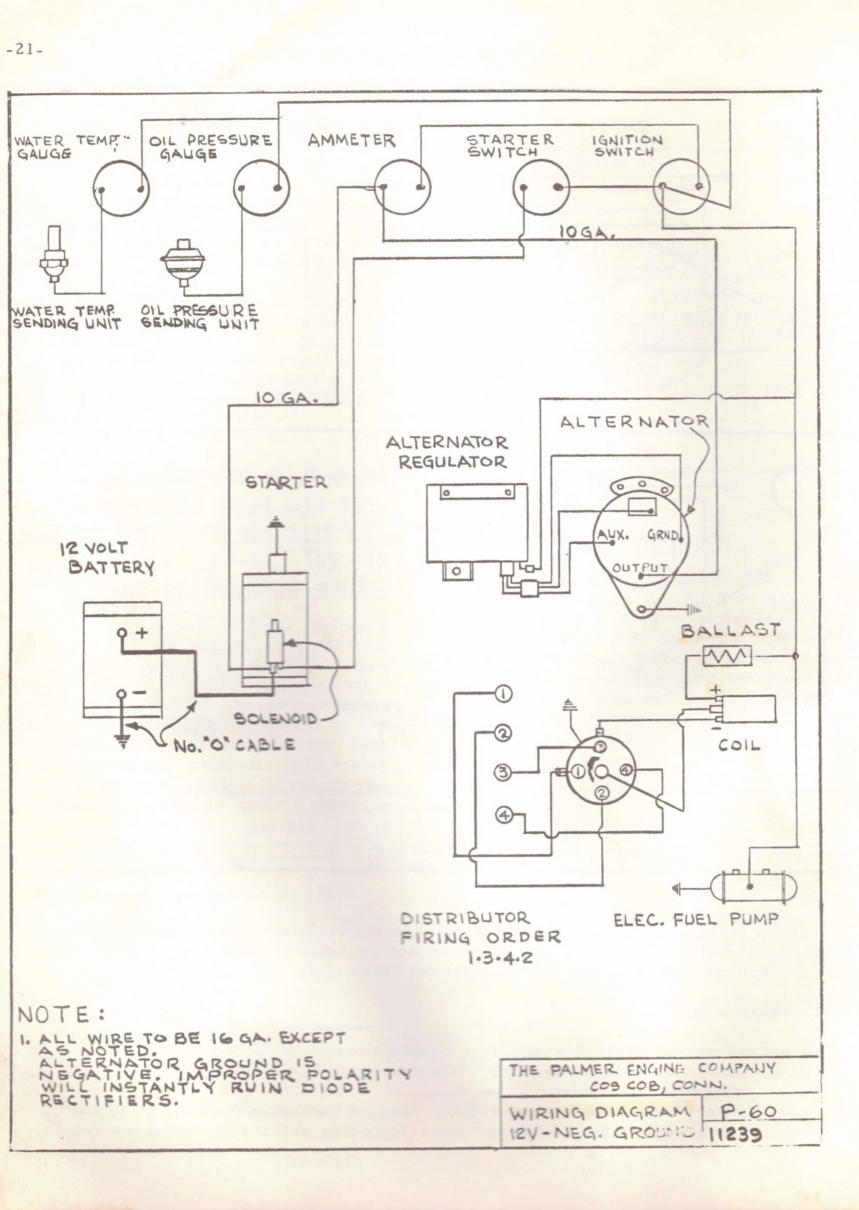 Series 3 Land Rover Wiring Diagram