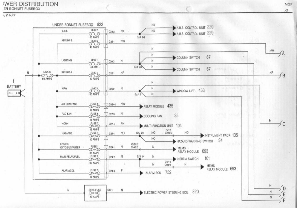 [DIAGRAM_5FD]  WT_2188] Renault Megane Abs Wiring Diagram Wiring Diagram | Renault Ac Wiring Diagrams |  | Coun Ariot Wigeg Mohammedshrine Librar Wiring 101