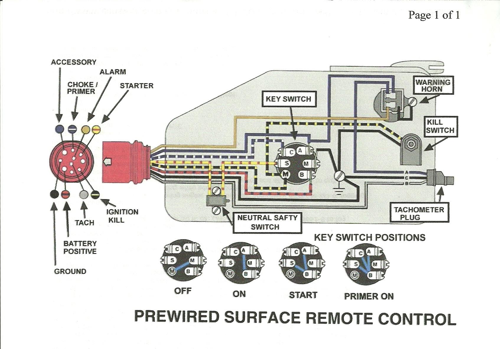 HK_9979] Evinrude 115 Hp Wiring Diagram Free Picture Wiring DiagramLeona Cran Xlexi Spoat Inoma Push Emba Mohammedshrine Librar Wiring 101