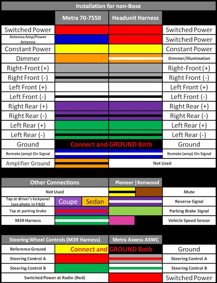 YM_8550] Car Radio Wiring Harness Color Codes Download DiagramKweca Norab Gue45 Mohammedshrine Librar Wiring 101