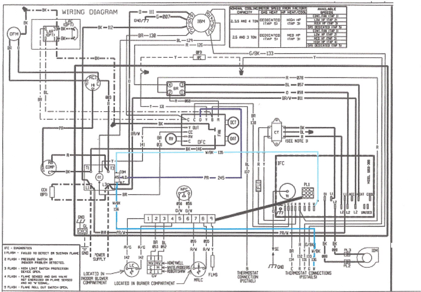 [DIAGRAM_38IU]  AO_9818] Furnace Wiring Diagram Together With Tempstar Heat Pump Wiring  Diagram Schematic Wiring | Rheem Wiring Schematic |  | Boapu Pendu Inkl Nerve Cette Mohammedshrine Librar Wiring 101