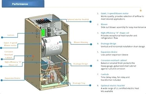 Sensational Tempstar Heat Pump Wiring Schematic Carrier Air Handler Wiring Wiring Cloud Rometaidewilluminateatxorg