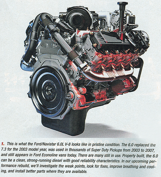 Ford 6 0 Powerstroke Engine Diagram - wiring diagram electrical-respond -  electrical-respond.aquilemillenarie.itAQUILE MILLENARIE