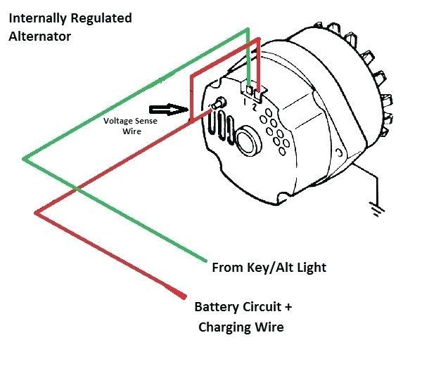 Zo 7848 Gm Alternator Wiring Diagram 1 Wire Alternator Wiring Diagram Gm Wiring Diagram