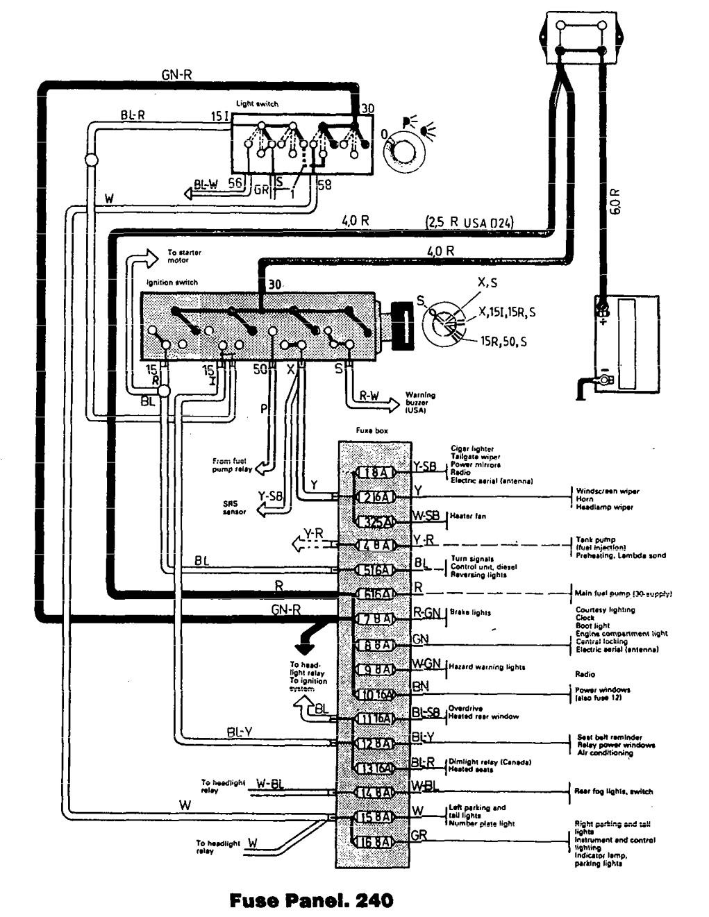 Tremendous 1992 Volvo Fuse Box Wiring Diagram Data Schema Wiring Cloud Mousmenurrecoveryedborg