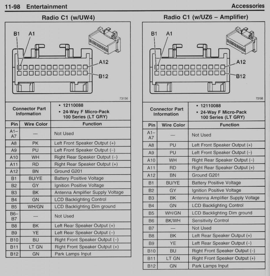 FZ_0053] 2007 Chevrolet Silverado 1500 Stereo Wiring Diagram 1998 Chevy  2500 Wiring DiagramAeocy Faun Anth Rosz Loskopri Stic Licuk Favo Mohammedshrine Librar Wiring  101