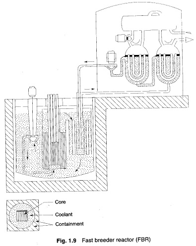 Excellent Nuclear Power Plant Schematic Diagram Merits Demerits Wiring Cloud Rdonaheevemohammedshrineorg