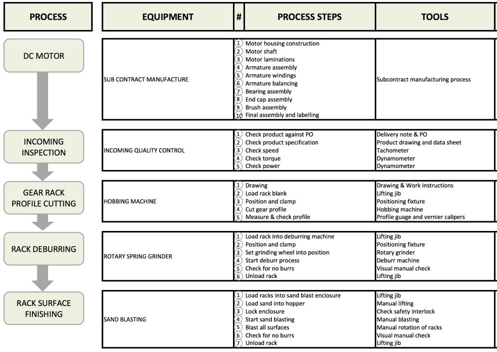 8d process flow diagram al 6770  tool for process flow diagram schematic wiring  tool for process flow diagram schematic