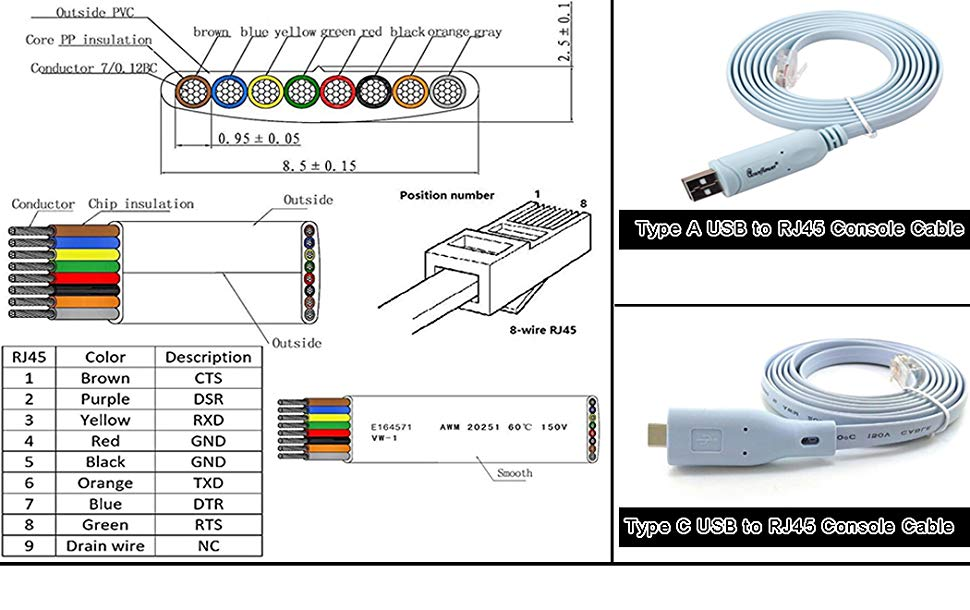 parallel cable wiring diagram cisco console cable wiring diagram 3550 wiring diagrams site  cisco console cable wiring diagram 3550