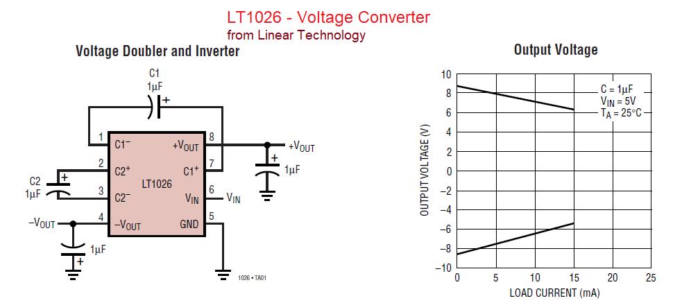 Pleasing Negative Voltage Generator Circuit Wiring Cloud Hemtshollocom