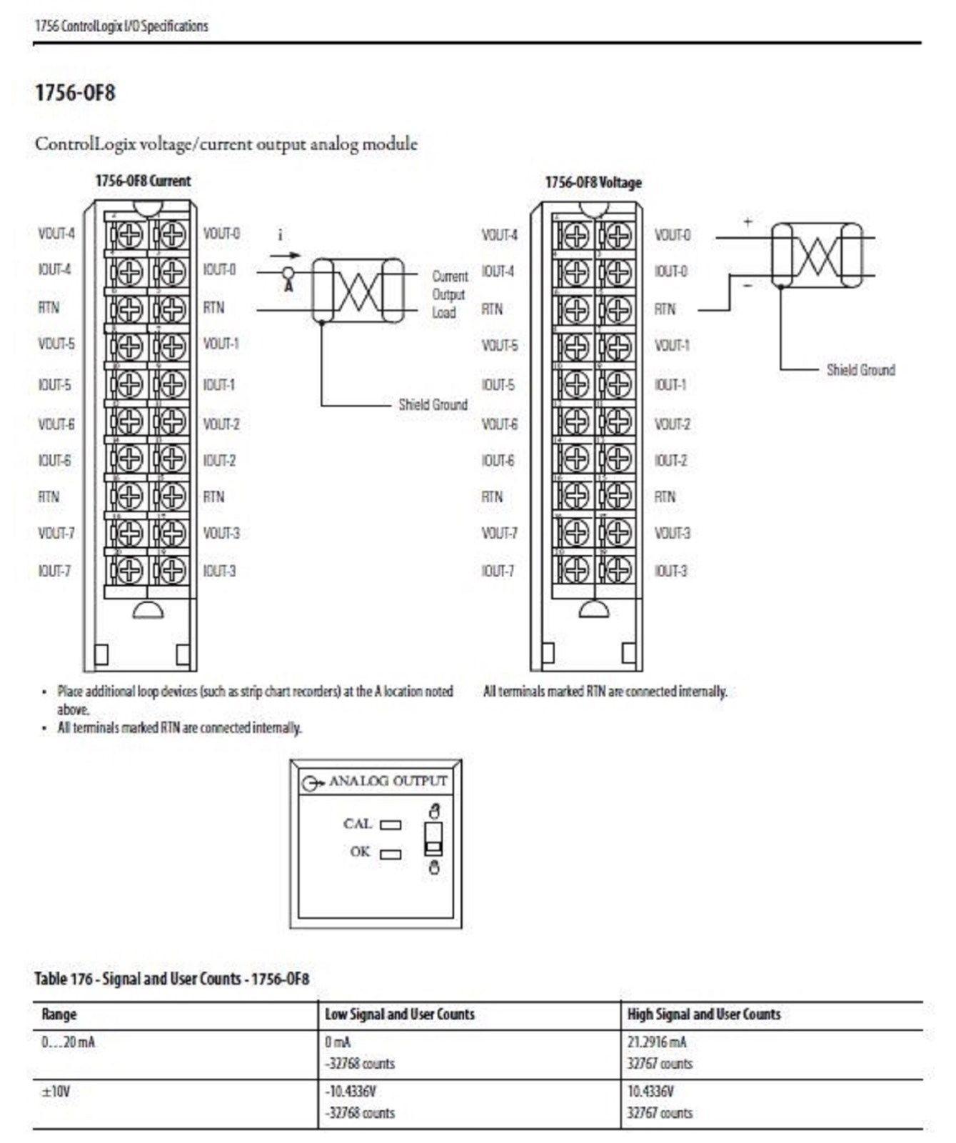 Allen Bradley 1756 Ia16 Wiring Diagram