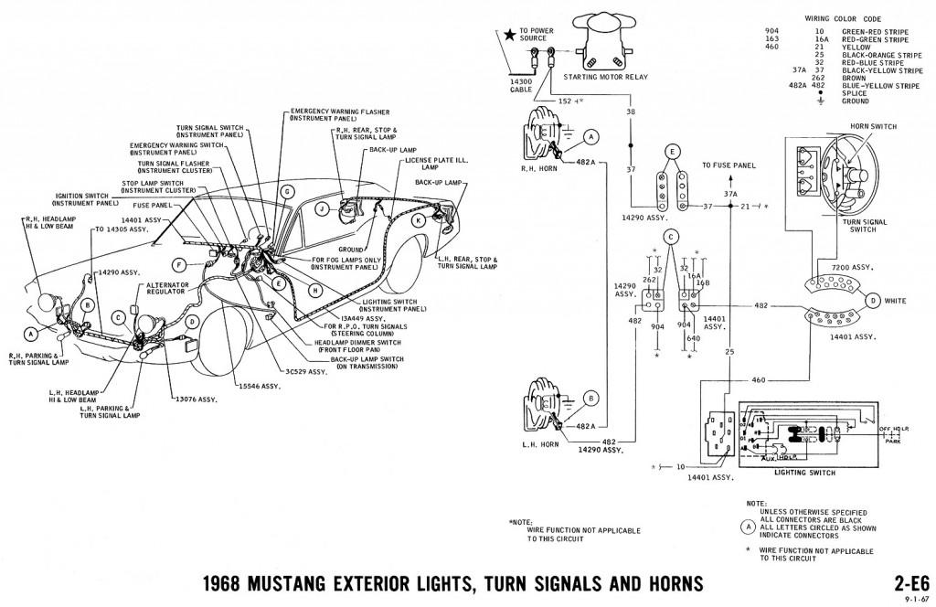 Sensational Wiring Diagram 1968 Ford Mustang Wiring Diagram 1966 Mustang Wiring Wiring Cloud Rometaidewilluminateatxorg