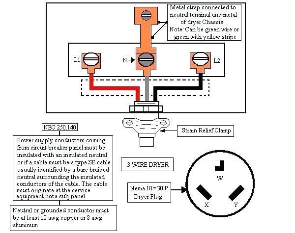 Dryer Plug Wiring Diagram 3 Prong - Database