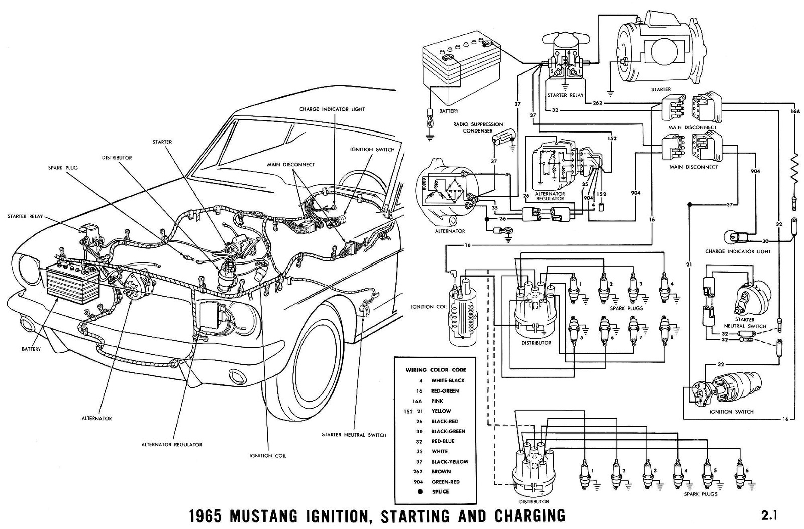 GH_6268] Diagram Additionally Ford Mustang 289 Engine On 1965 Mustang  Heater Download DiagramSubd Dogan Bocep Mohammedshrine Librar Wiring 101