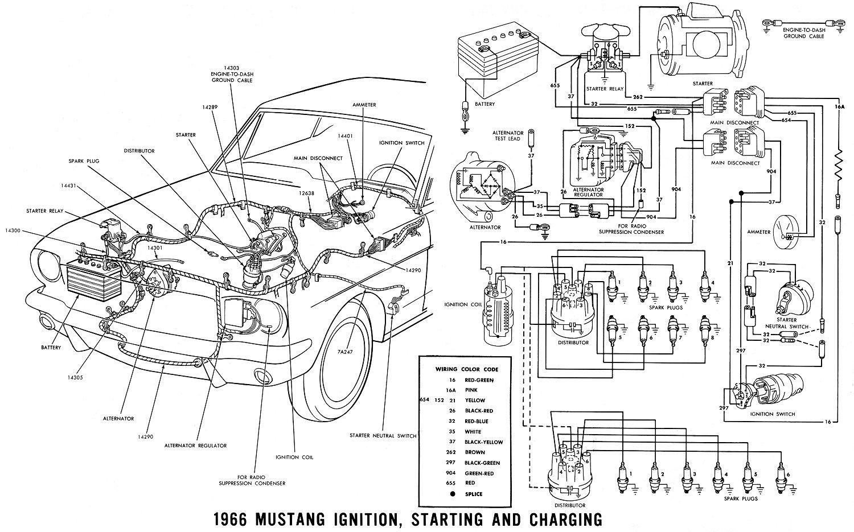 [DIAGRAM_1CA]  AW_2195] 66 Mustang Engine Wiring Diagram Schematic Wiring   1983 Mustang Ignition Wiring Diagram      Nect Rdona Scoba Mohammedshrine Librar Wiring 101